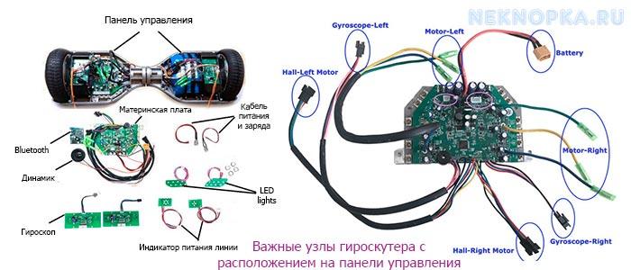 Возможные элементы гироскутера подверженные поломке