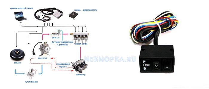 Схема подключения ГБО оборудования