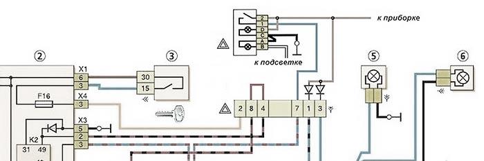 Схема подключения евро кнопки на ВАЗ 2114 2115