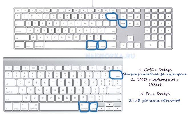 Комбинаций для удаления на Mac