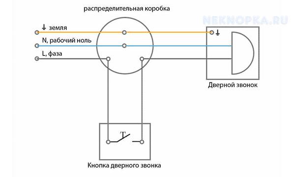 Схема установки дверного звонка