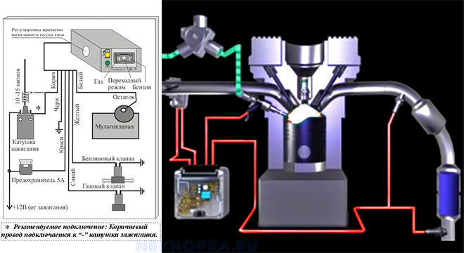 подключение кнопки гбо 2-3 поколения газ-бензин на инжектор