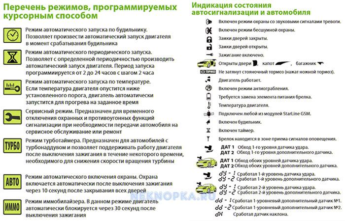 обозначение символов брелка Старлайн A63 A93