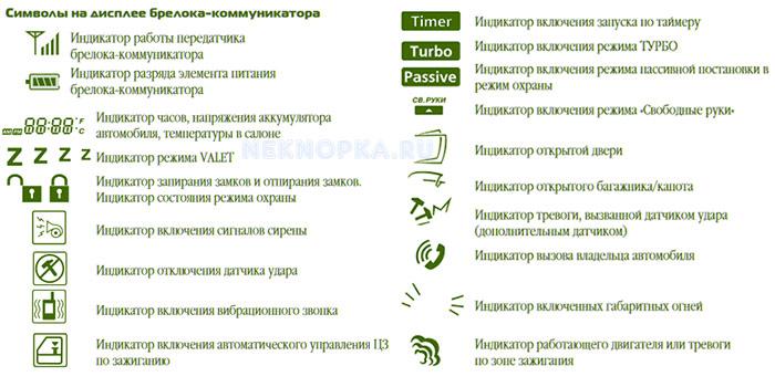 обозначение-символов-брелка-шерхан-магикар