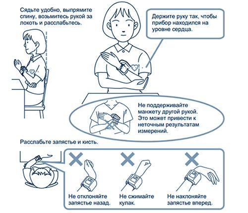 Как мерить давление тонометром на кисти